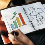 How Social Media And Marketing Communication Tools Can Boost Your Business