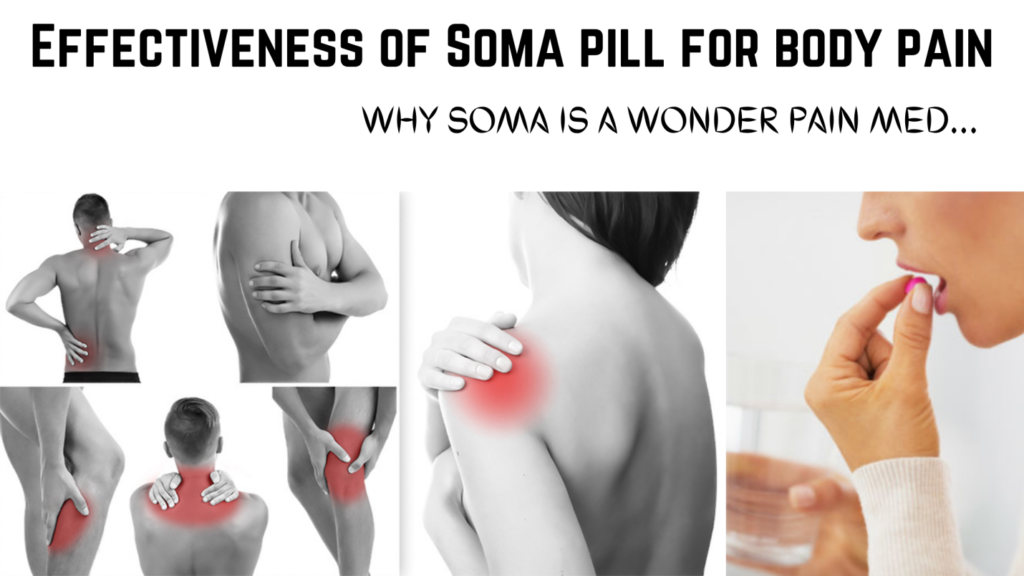 Effectiveness of Soma Pill For Body Pain (1).png